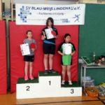 1. Platz Susanne Lehmann, 2. Platz Elisabeth Viehweger, 3. Platz Lynn Bui